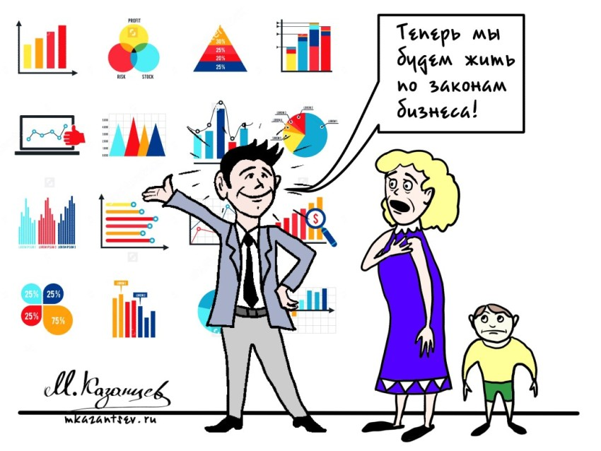 Бизнес-подход для изменения личной жизни|Каталог методов изменения жизни|Рисунки Михаила Казанцева