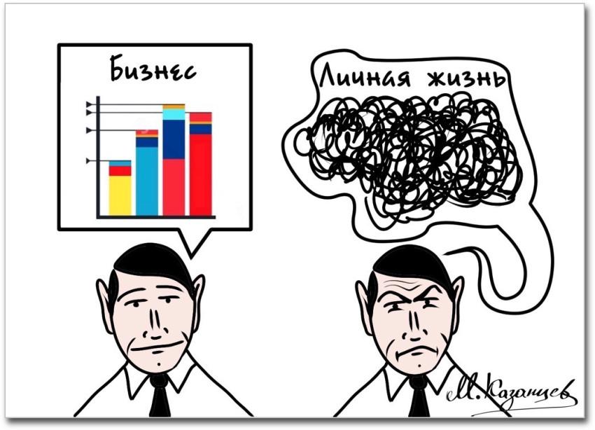 Бизнес и личная жизнь|Как анализировать личную жизнь|Анализ ситуации|Михаил Казанцев|Рисунки и инфографика|