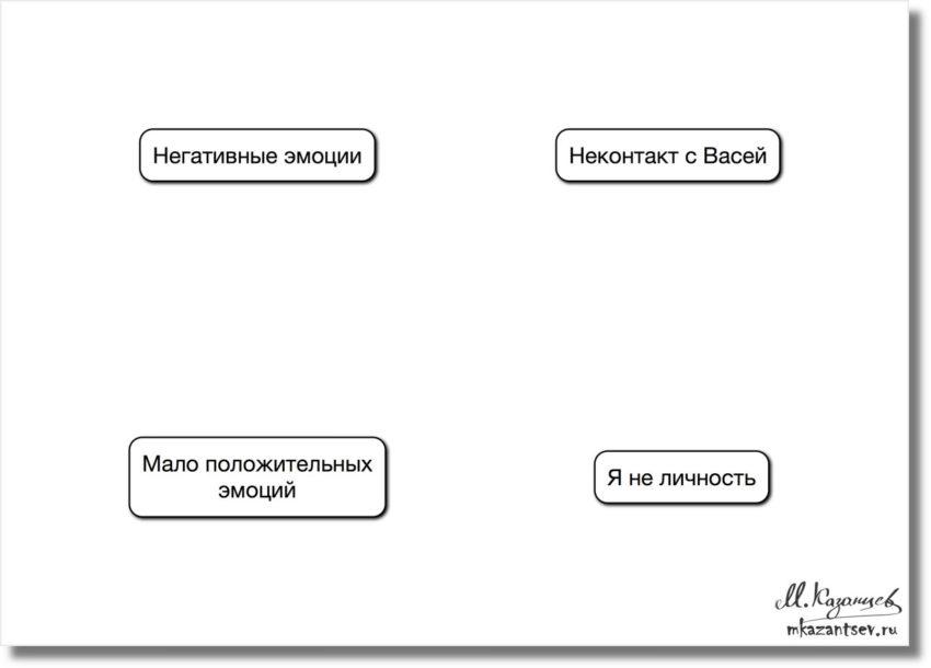 Схема причин и их симптомов|Рисунки и инфографика Михаила Казанцева|