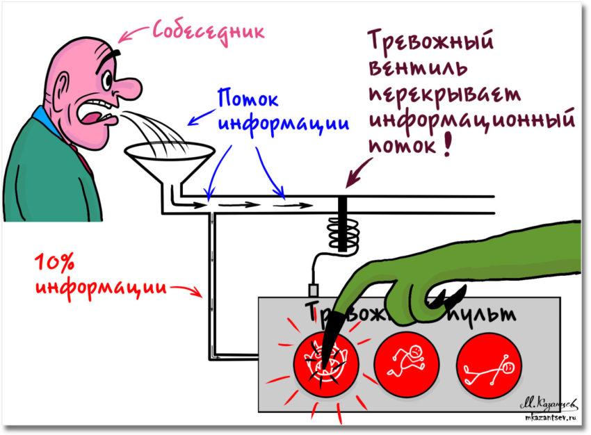 Внутренние механизмы общения | Рисунки Михаила Казанцева