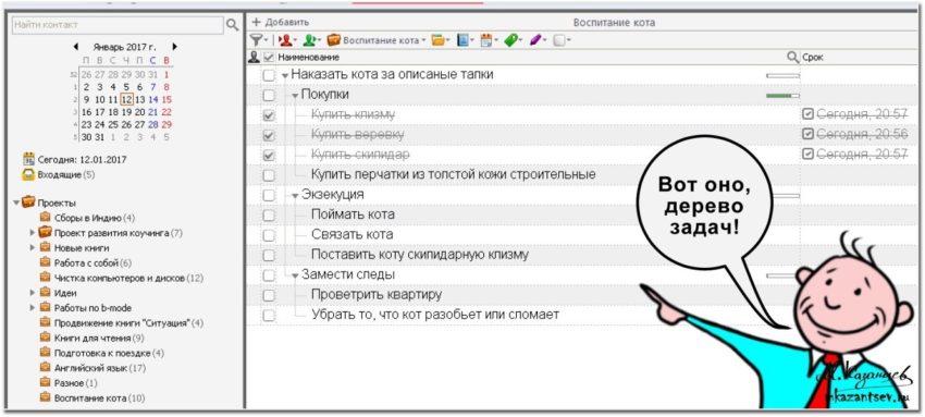 Тайм-менеджмент для управления проектами | Инфографика Михаила Казанцева