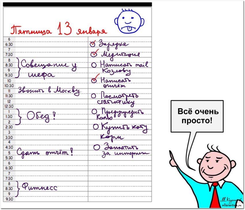 Простейшие системы тайм-менеджмента | Инфографика Михаила Казанцева
