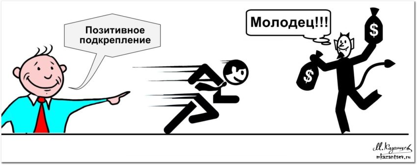 Позитивная мотивация | Инфографика Михаила Казанцева