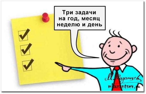Виды тайм-менеджмента. Часть 2. Принятие решений, мотивация, объем задач и структура.