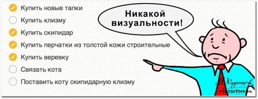 Тайм-менеджмент без визуализации | Инфографика Михаила Казанцева
