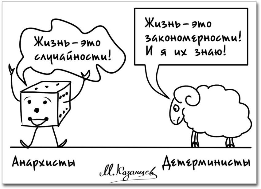 Разные взгляды на жизнь|Анализ ситуации|Михаил Казанцев|Рисунки и инфографика|