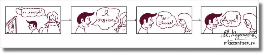 Общий план конфликта|Рисунки и инфографика Михаила Казанцева|