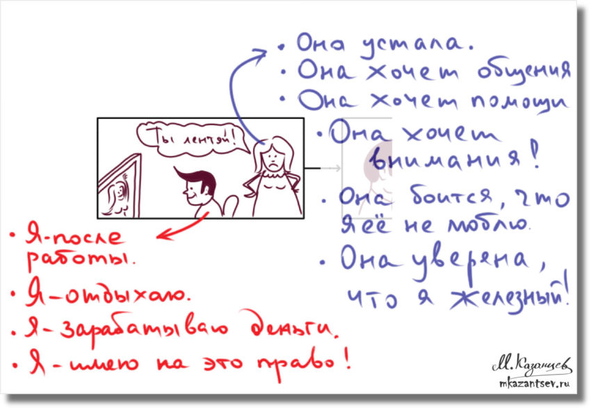 Первый шаг к анализу ситуации|Рисунки и инфографика Михаила Казанцева|