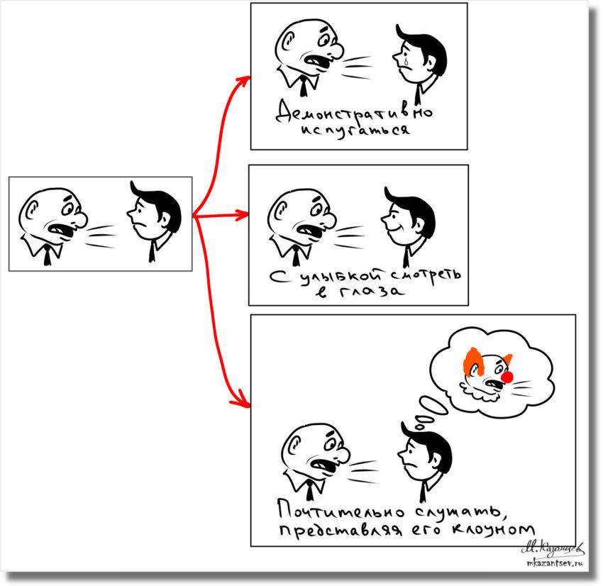 Инфографика Михаила Казанцева|Визуализация дерева решений