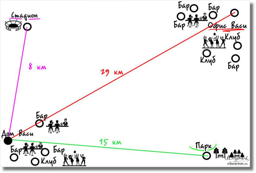 Рисуем карты своей жизни|Визуальные инструменты для саморазвития|Инфографика Михаила Казанцева|