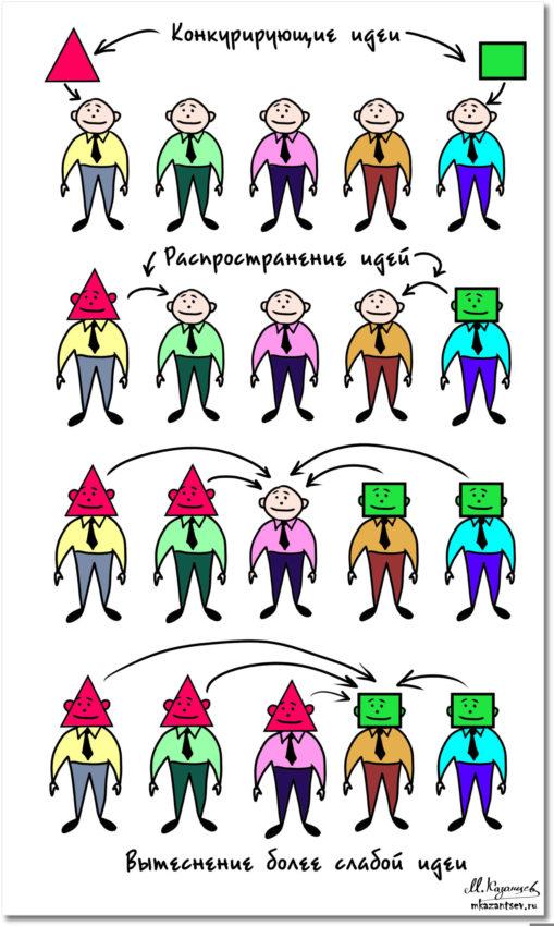 Как идеи заражают людей|Рисунки Михаила Казанцева