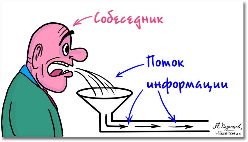 Секреты общения | Рисунки Михаила Казанцева