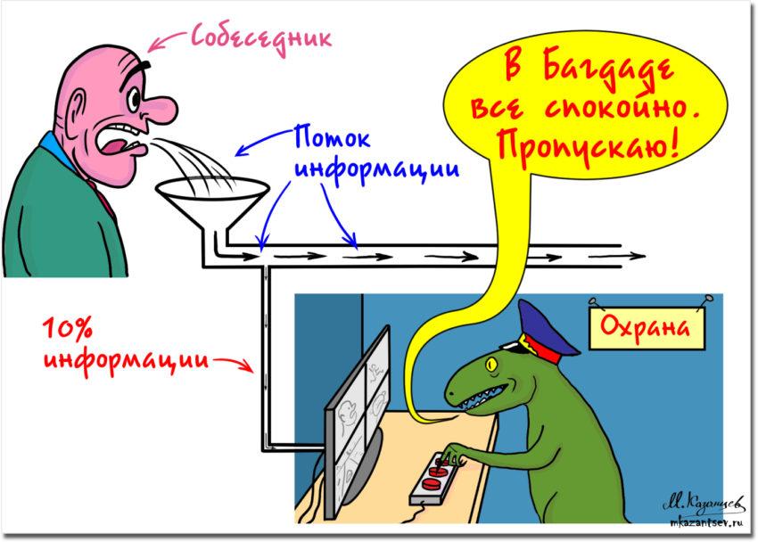 Процесс общения | Второй этап | Эмоции | Рисунки Михаила Казанцева