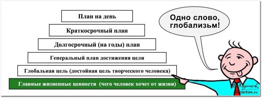 Реализация призвания | Инфографика Михаила Казанцева