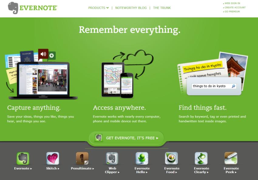 Evernote | Характеристика программы