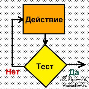 Обратная связь с тайм-менеджменте | Инфографика Михаила Казанцева
