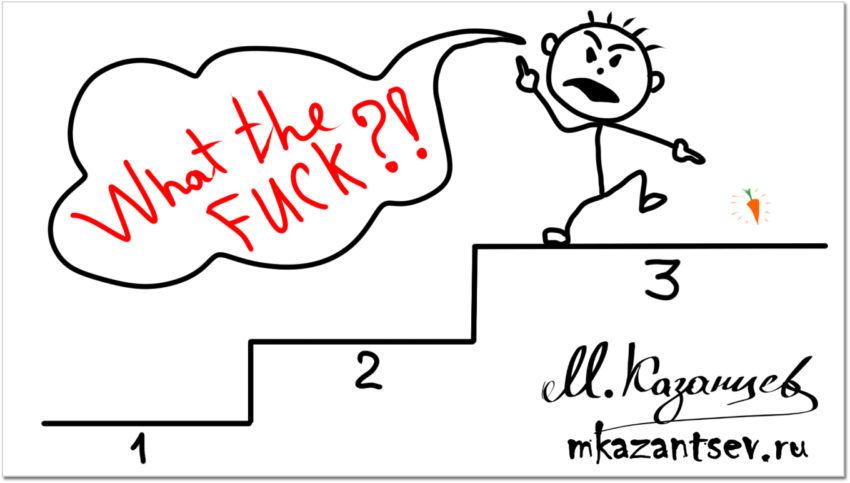 Простота пошаговых инструкций может привести к ошибочному результату | Рисунки и инфогрфика Михаила Казанцева