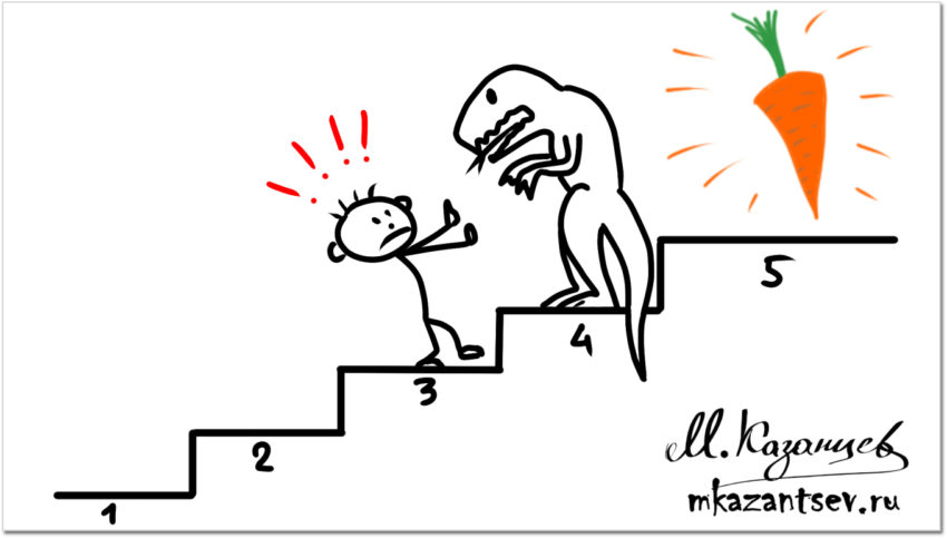 Неожиданные ситуации могут сбить вас с толку при реализации пошаговых инструкций | Рисунки и инфографика Михаила Казанцева