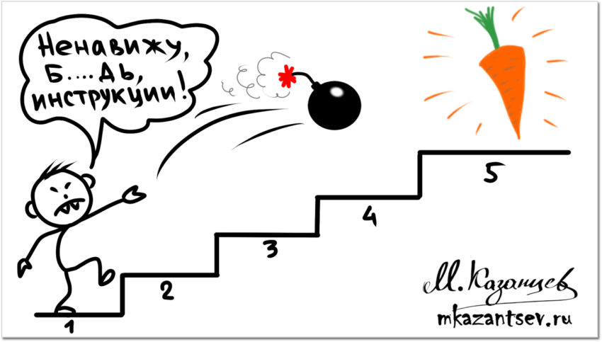 Пошаговые инструкции кого-то могут раздражать | Рисунки и инфографика Михаила Казанцева