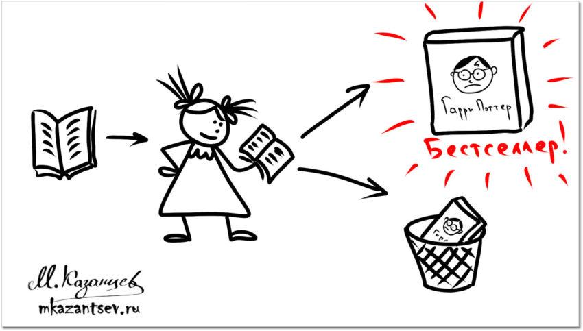 Случайность определяет успех. Рисунки и инфографика Михаила Казанцева