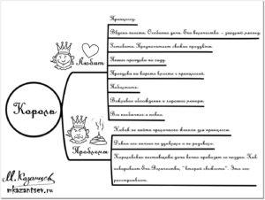 Подлинная история Кота в сапогах. Рисунок Михаила Казанцева